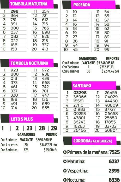 TOMBOLA - POCEADA - SANTIAGO - CORDOBA - LOTO 5 PLUS