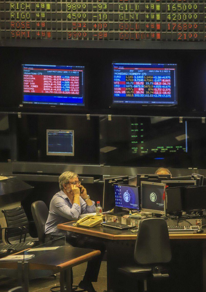 La Bolsa de Buenos Aires fue ayer la que más retrocedió en el mundo.