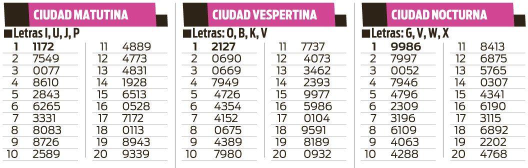 QUINIELA DE LA CIUDAD MATUTINA, VESPERTINA Y NOCTURNA