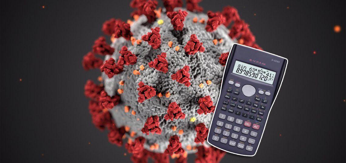 Una calculadora determina cuántas probabilidades tenés de morir por coronavirus