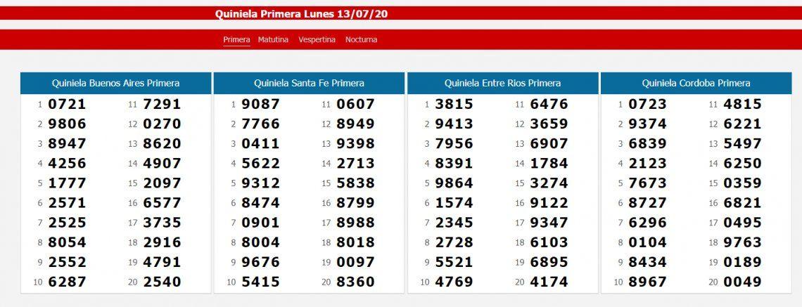 Quinielas matutinas: resultados de hoy, lunes 13 de julio