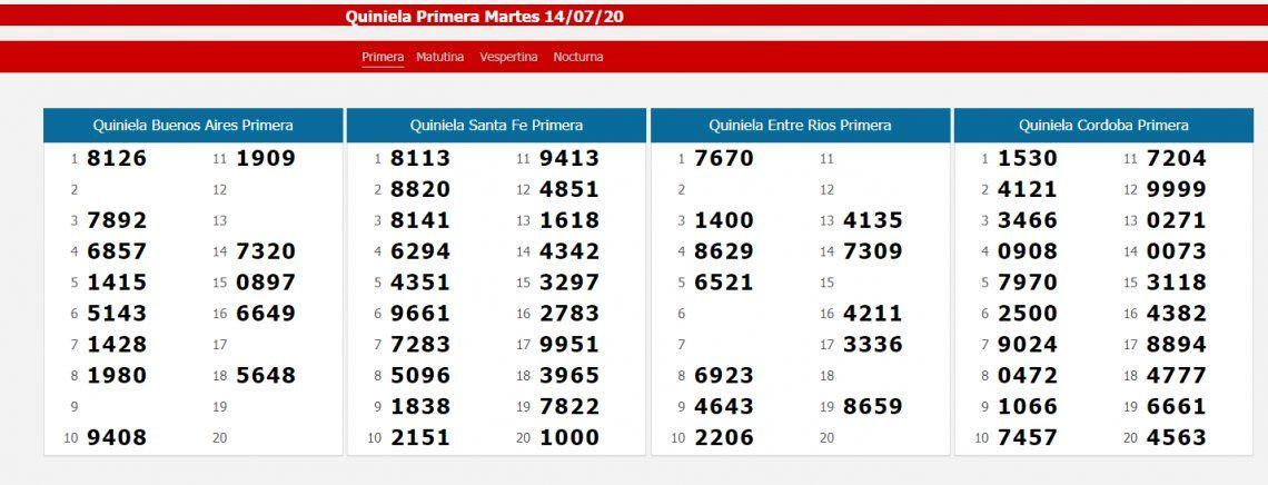 Quiniela: los resultados de la Primera de hoy, martes 14 de julio