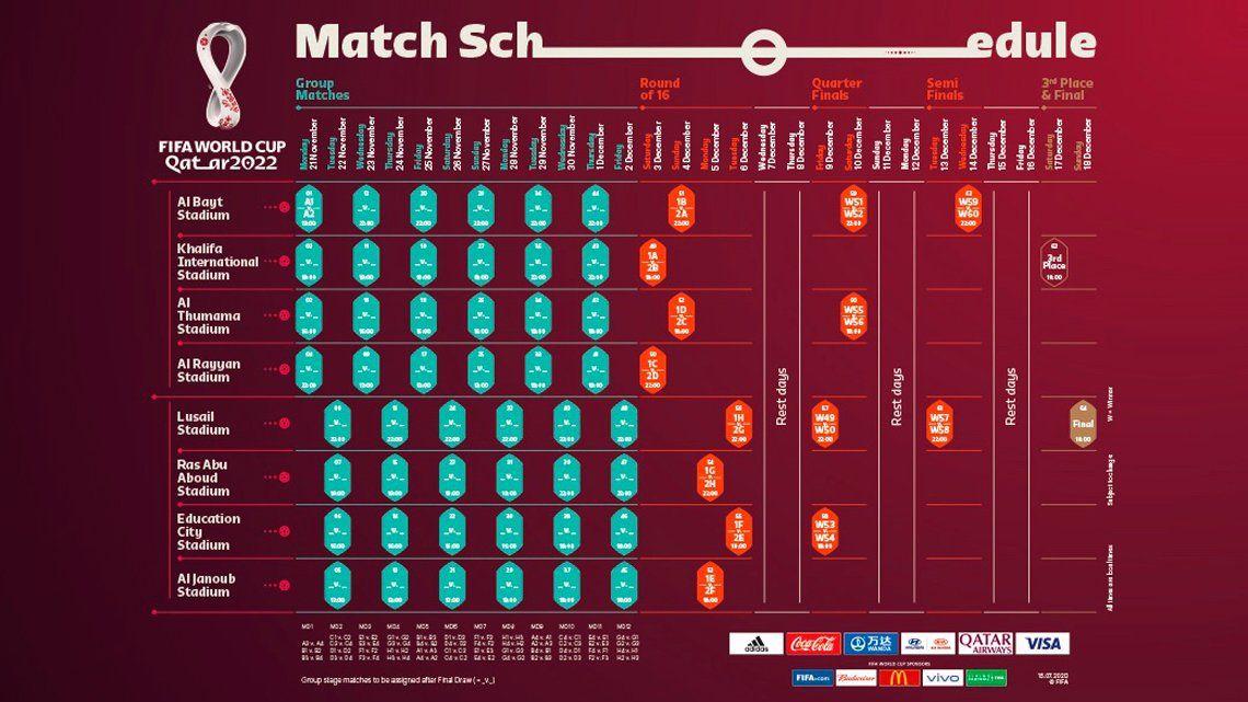 Oficial: FIFA confirmó el calendario para el Mundial de Qatar 2022