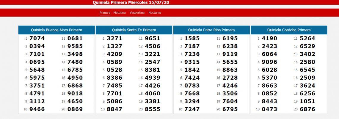 Quinielas: resultados de la Primera de hoy, miércoles 15 de julio