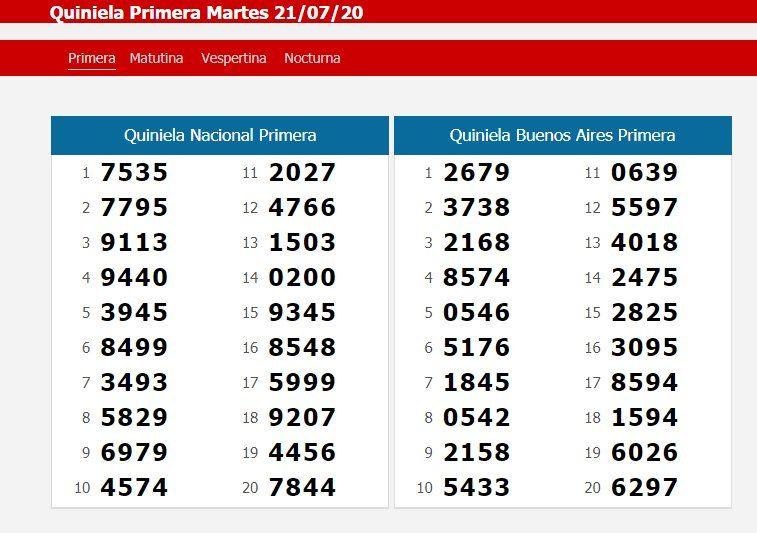 Quiniela: resultados de la Matutina y de la Primera del martes 21 de julio