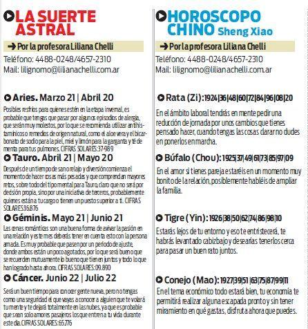 Horóscopo del Zodíaco y Horóscopo chino del sábado 25 de julio: predicciones sobre amor, trabajo y dinero