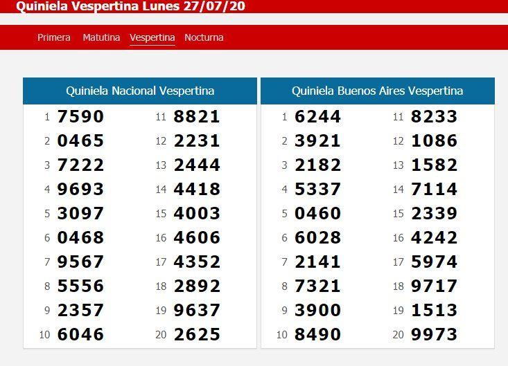 Quiniela: resultados de la Vespertina del lunes 27 de julio