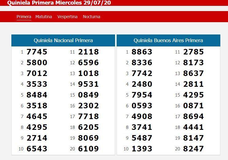 Quiniela: resultados de la Matutina y de la Primera del miércoles 29 de julio