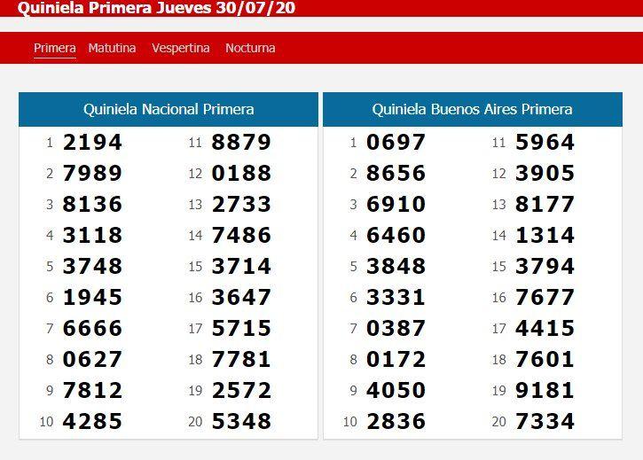 Quiniela: resultados de la Matutina y de la Primera del jueves 30 de julio