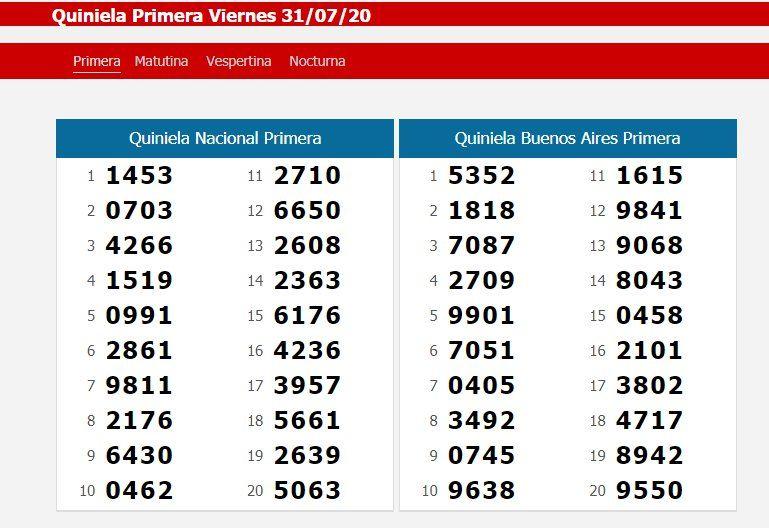 Quiniela: resultados de la Matutina y de la Primera del viernes 31 de julio