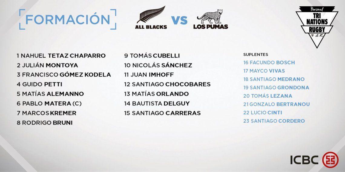Los Pumas tienen equipo para enfrentar a los All Blacks