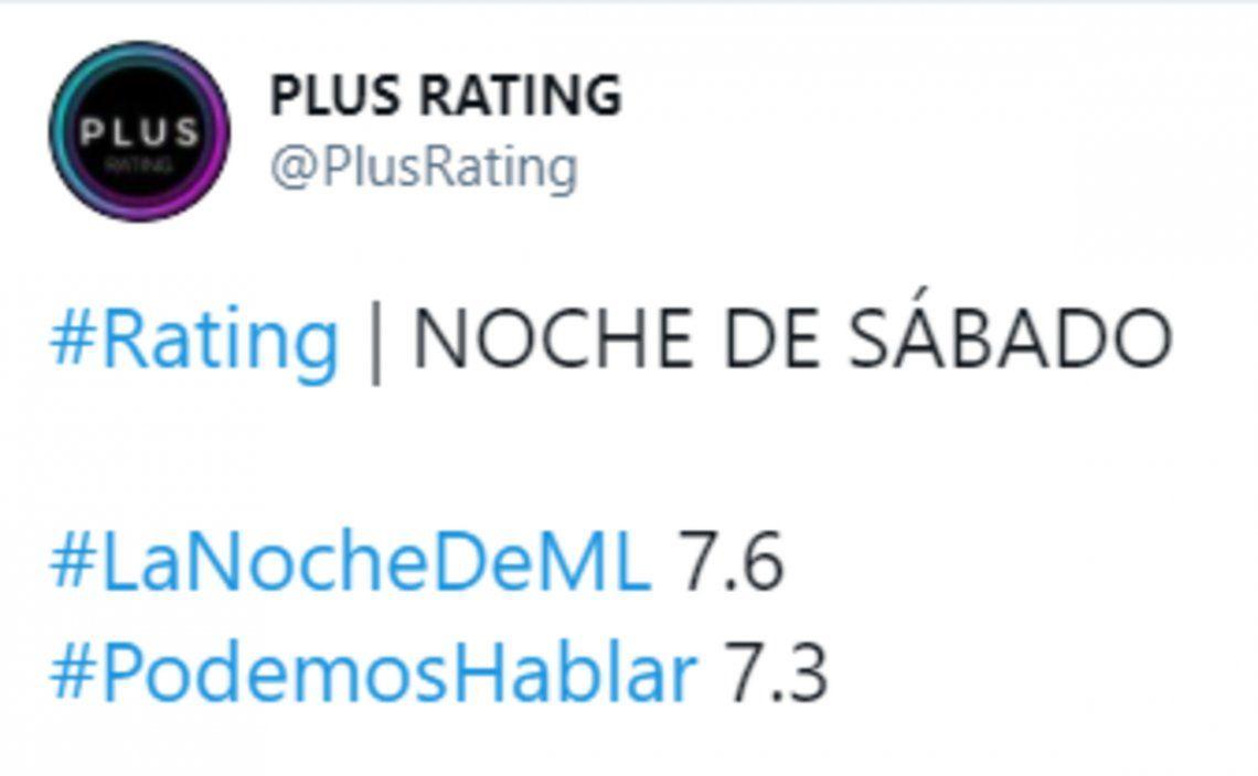 La batalla por el rating esta vez fue para La noche de Mirtha.