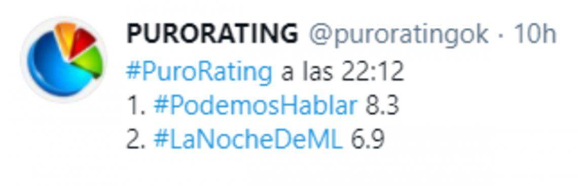 La medición del rating favoreció desde el principio a Podemos hablar