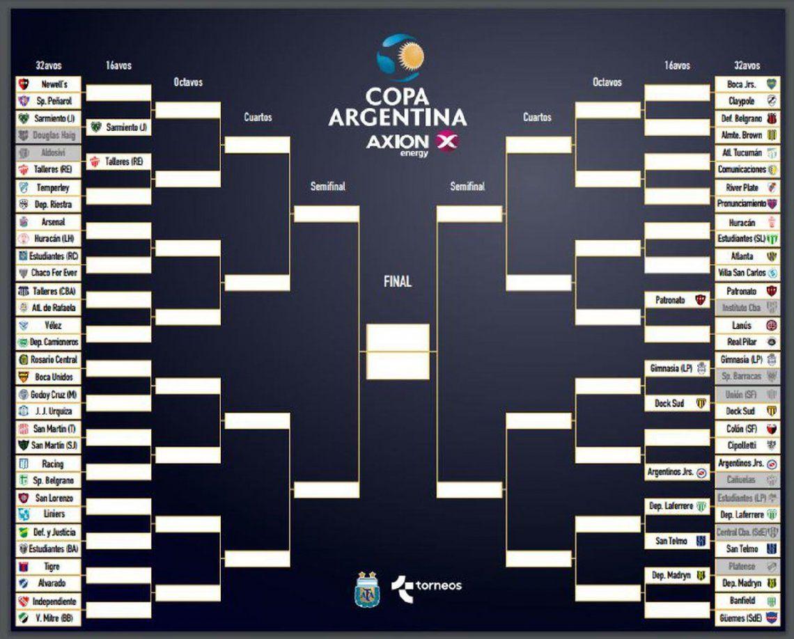 Asi quedó el cuadro de esta edición de la Copa Argentina.