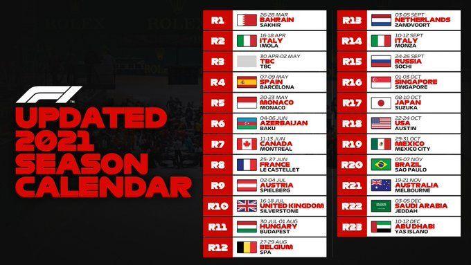 Los cambios en el calendario de la Fórmula 1.