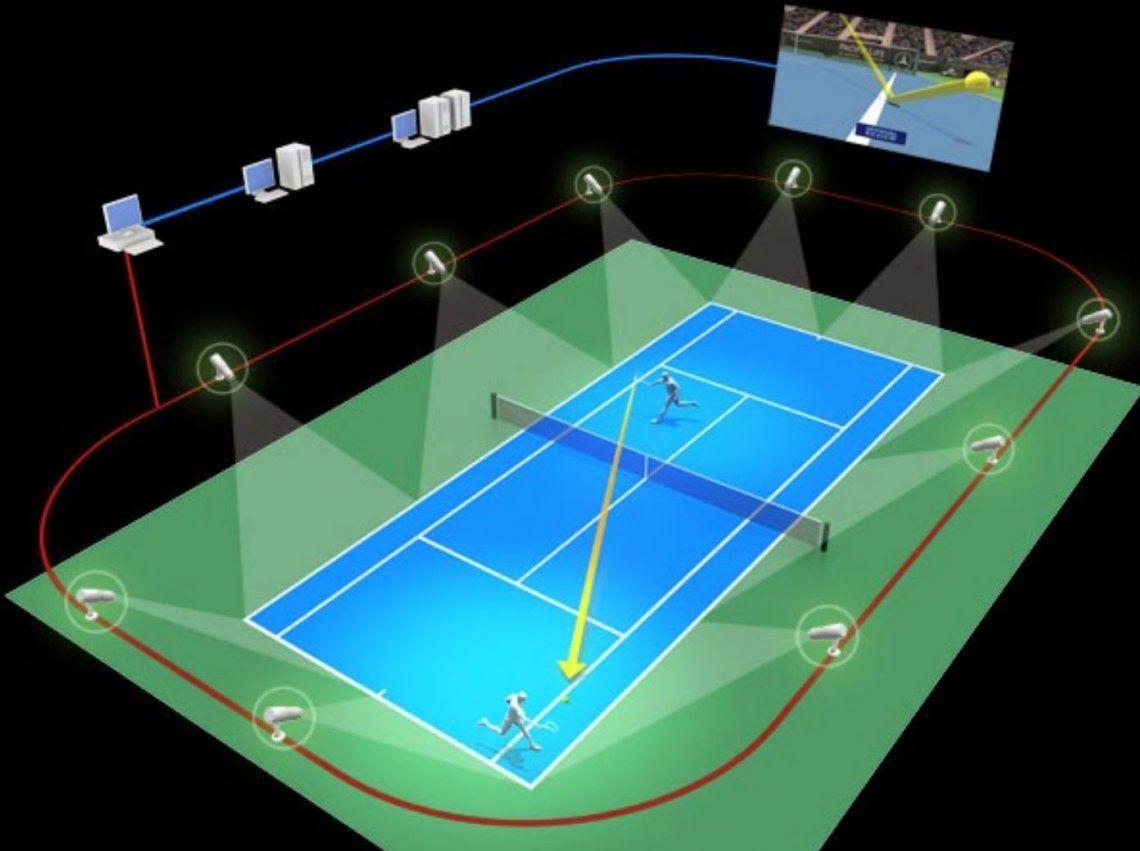 Australia: la tecnología ya empieza a reemplazar árbitros