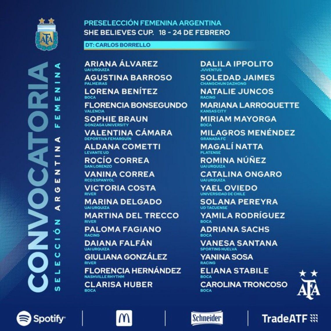 Carlos Borrello tendrá que seleccionar 22 jugadoras para la competencia.