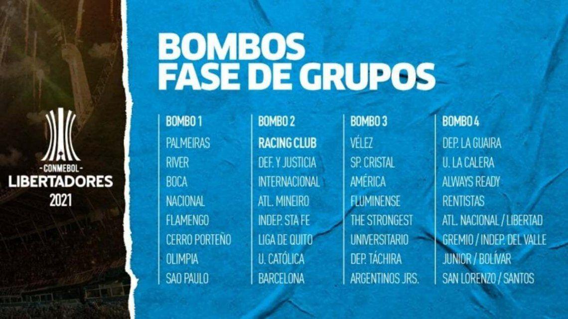 La Conmebol Libertadores 2021 tiene bombo confirmado.