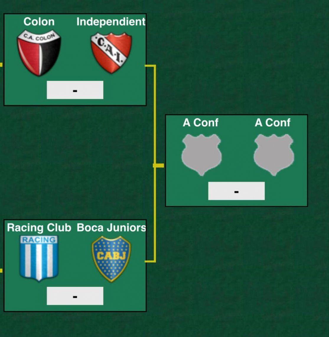 La Copa de la Liga ya tiene sus cruces de semifinales confirmados.