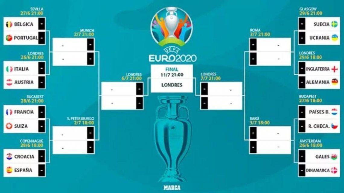 Octavos de final de la Eurocopa.
