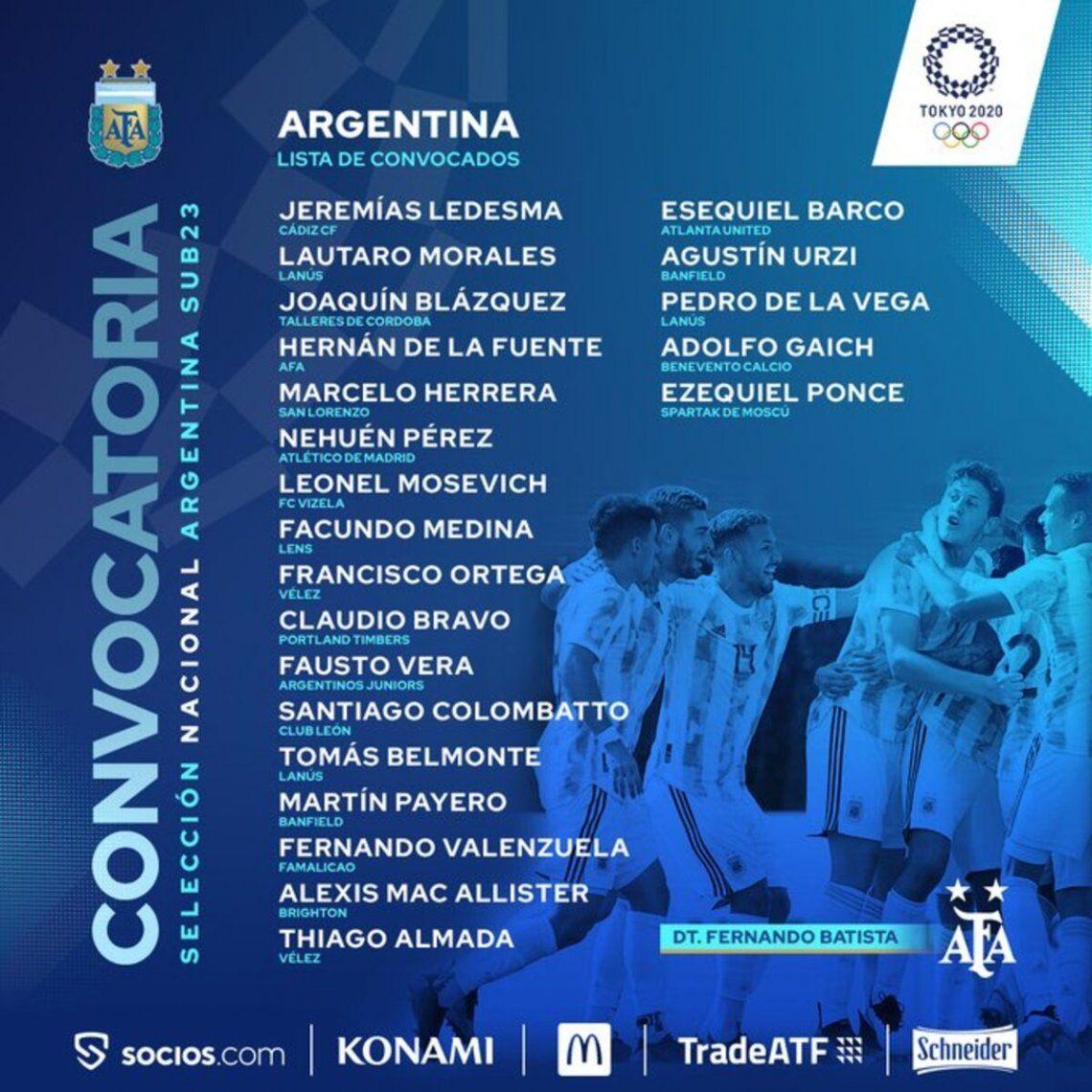 Argentina anunció quiénes viajarán a Tokio.