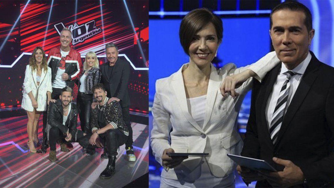 Rating: Telefe vuelve a ser el gran ganador del miércoles.