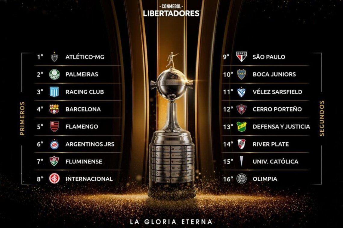 Los sorteos de la Copa Libertadores y la Copa Sudamericana serán este martes.