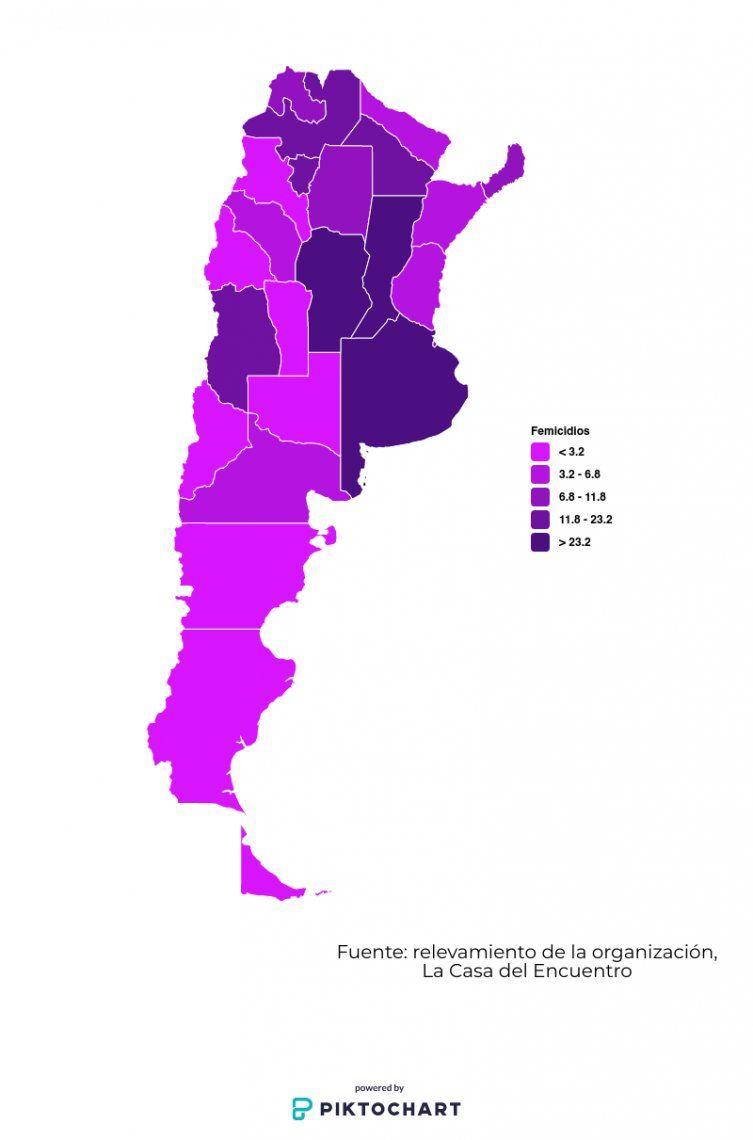 La mayor cantidad de femicidios ocurrieron en Buenos Aires, Santa Fe, Córdoba , Tucumán, Salta, Chaco y Mendoza.