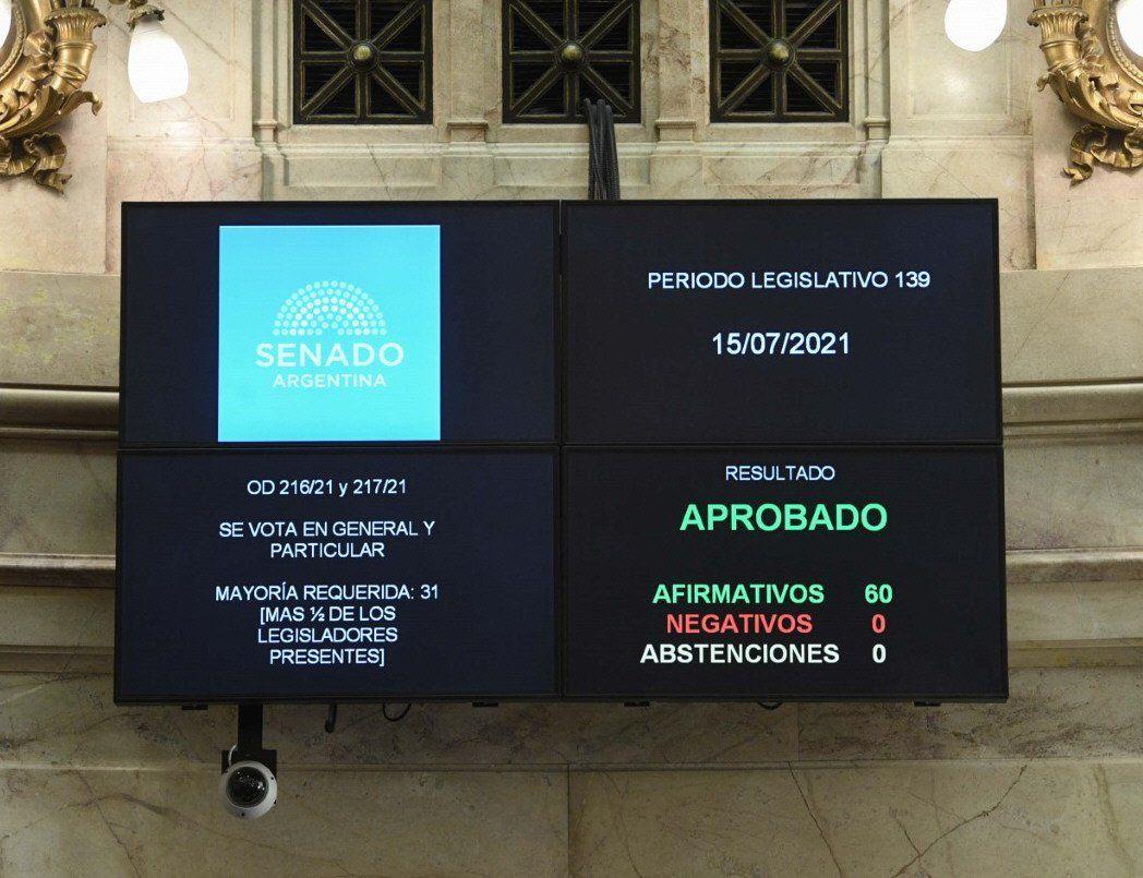 La iniciativa del alivio fiscal tuvo el apoyo unánime de los senadores.
