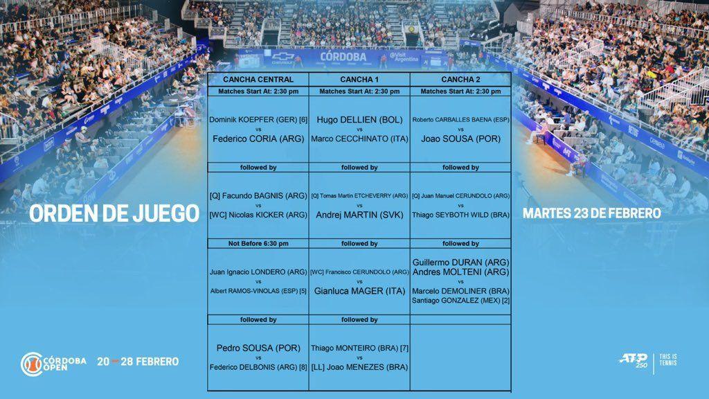Córdoba Open: jornada con mucha presencia argentina