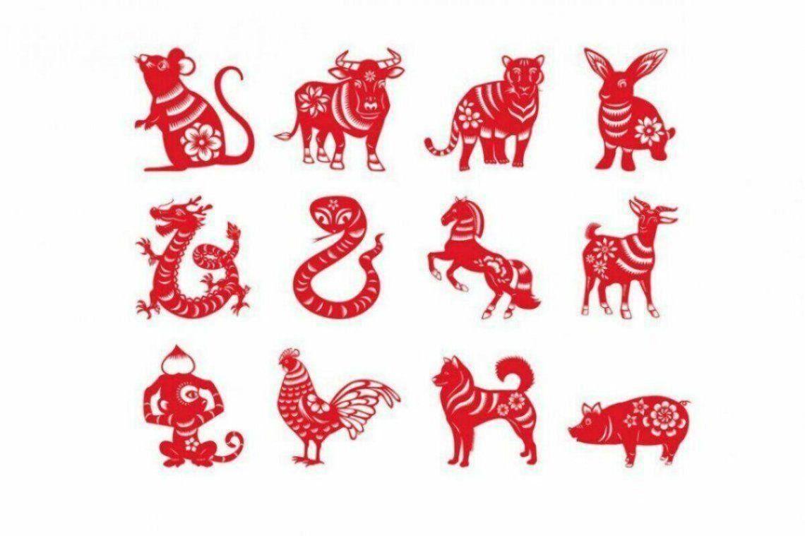 Cosnulta el horóscopo chino de la fecha