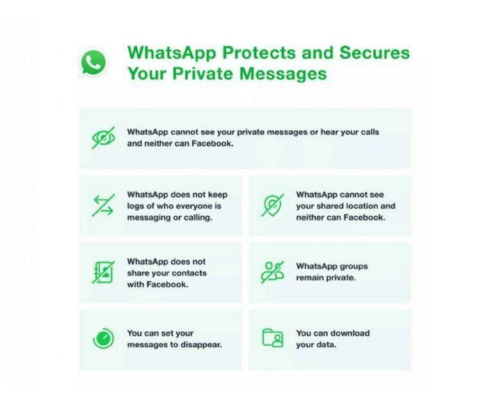 ¿WhatsApp puede ver tus mensajes? El comunicado de la app tras la polémica