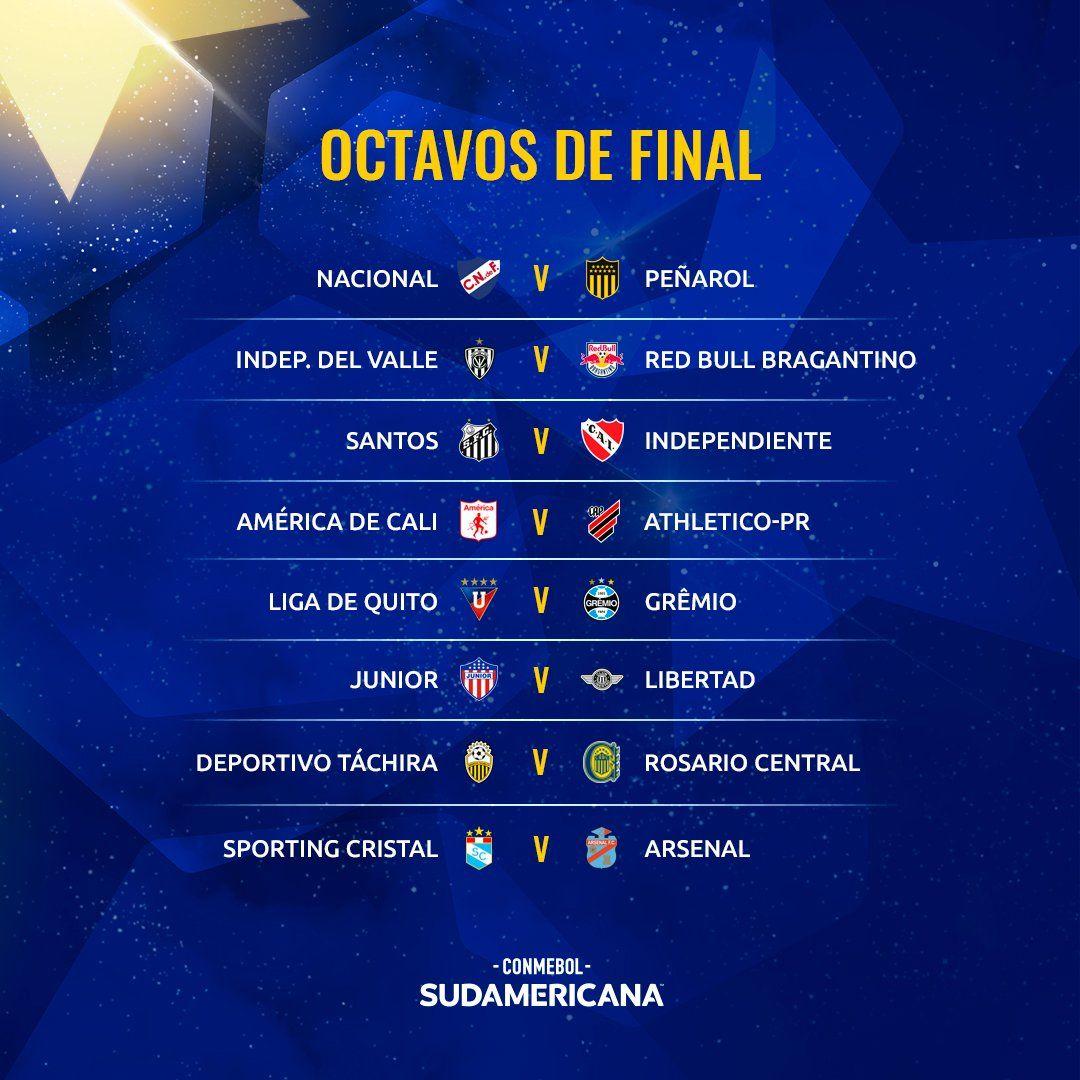 Todos los cruces de la Copa Sudamericana